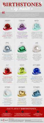 birthstones by month color and meaning what s the meaning of your birthstone healthy