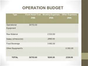 operations budget template sle business plan presentation