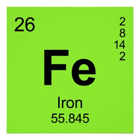 Symbol For Iron On Periodic Table periodic table of elements iron poster zazzle