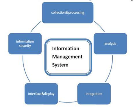 diagram of management information system smart grid trends in power market