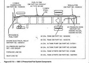 chevy 454 wiring diagram free download schematic chevy