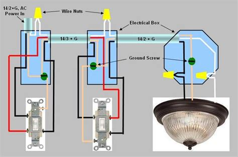 need help understanding wiring for an electrical switch diy