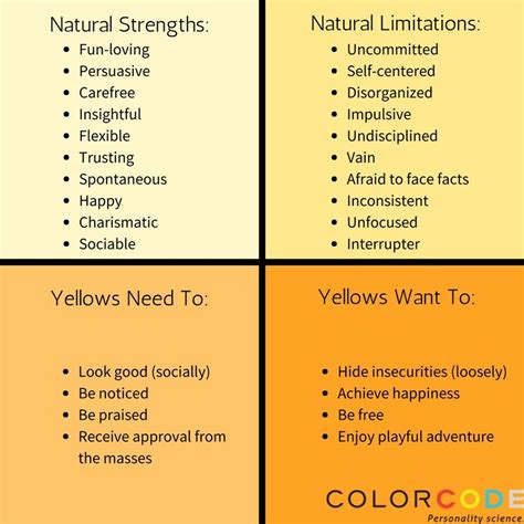 color code test using the color code personality test to understand your