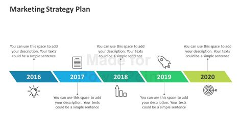 marketing plan timeline template marketing strategy plan editable powerpoint template