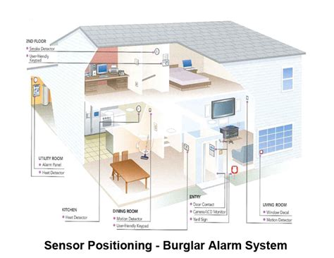 home security systems service company wireless smart