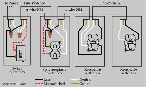 wiring 2 outlets and one switch wiring free engine image