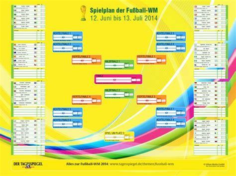 brasilien deutschland wann wm 2014 spielplan gruppen und spiele im 220 berblick