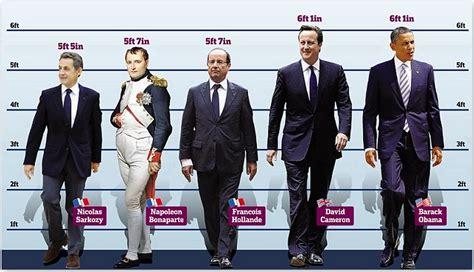 picture height napoleon s height centuries illusion