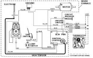 nordyne gas furnace wiring diagram nordyne free engine image for user manual