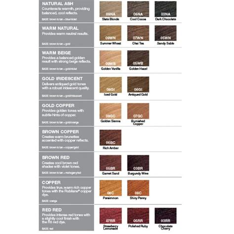 redken hair color protection products redken color redken shades eq cream color chart short curly