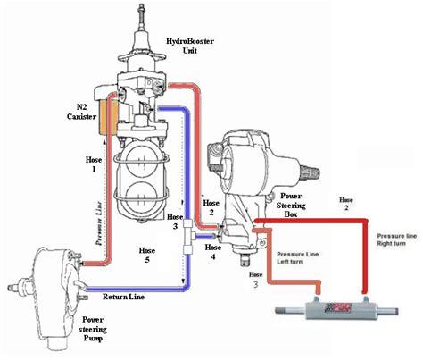 Chevy P30 Brake System Diagram Sistema De Freio Hidroboost