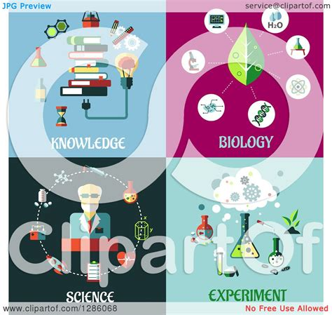 design of experiment knowledge clipart of knowledge biology science and experiment