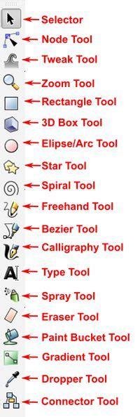 inkscape rose tutorial les 25 meilleures id 233 es de la cat 233 gorie inkscape tutorials