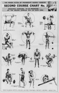 Joe Weider Weight Bench The Weider System Of Progressive Barbell Exercise