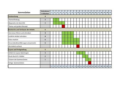 Vorlage Word Zeitplan Diagramm Auf 214 Lpreise Bin 228 Re Aktienhandel