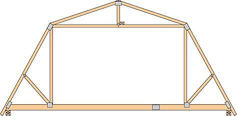Gable Roof Truss Design Trusses Fradet Serving Ct And Ma