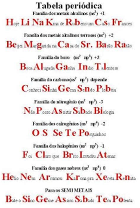 como decorar a tabela periodica mais rapido frases para memoriza 231 227 o da tabela peri 243 dica hebert sato