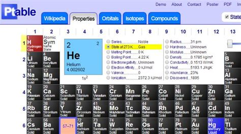 Periodic Table Dynamic by Elements Of Dynamic Optimization By Chiang