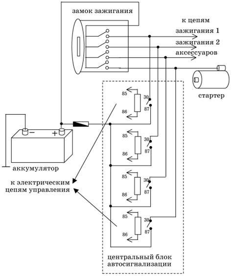 Временные диаграммы и их обозначение