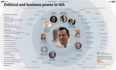 Wa Department Of Premier And Cabinet by Wa Premier And Cabinet Mf Cabinets