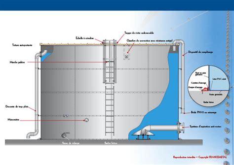 Merveilleux Trappe De Visite Avec Echelle #2: Galco-fm-tank-kikaffich-reservoir-incendie-i-schema-avec-ecorche-d-une-cuve-boulonnee-pour-produits-liquides-fmtank-1017969-FGR.jpg