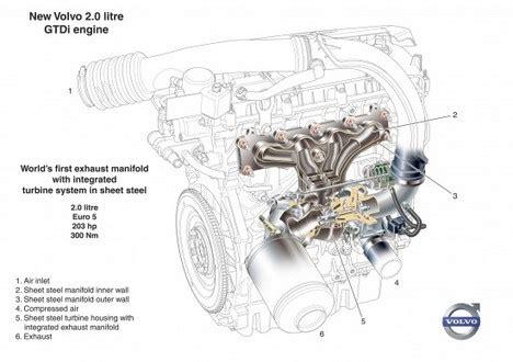 2000 volvo s80 engine diagram 2013 cross country wiring diagram 1koshu info