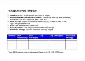 fit gap analysis template xls sle gap analysis 11 documents in pdf excel
