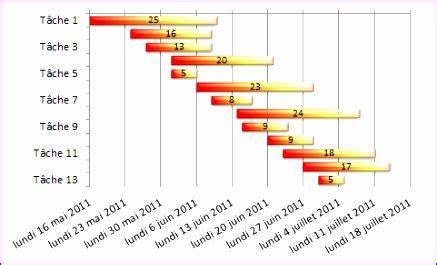 créer un diagramme de gantt dans excel 2010 6 excel 2007 gantt chart template exceltemplates