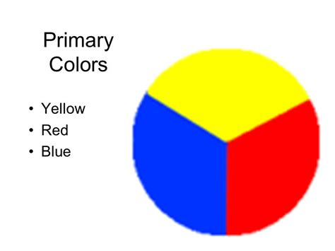the primary colors the color wheel primary secondary tertiary ppt
