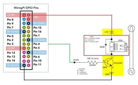Lc Relay 1 Channel 5v Volt Dc Output 250vac 30vdc 10a Biru 86 gpio how to add isolation between raspberry pi and relay