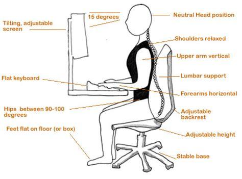 Correct Desk Ergonomics by Ergonomics Ultimate Tips Technoskillz