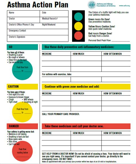 asthma plan template creating an asthma plan allergy asthma care ltd