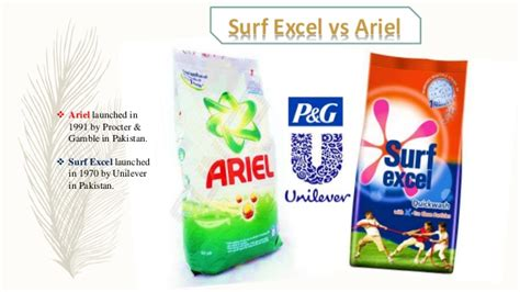 Mam Vs Mba by Surf Excel Ariel Imc Matrix