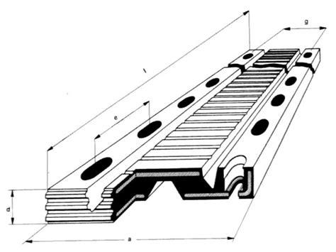 befahrbare matten multiflex mit mittelbr 252 cke anpassung an jede