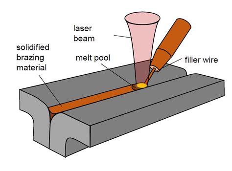 burning laser diode circuit diagram wiring diagrams
