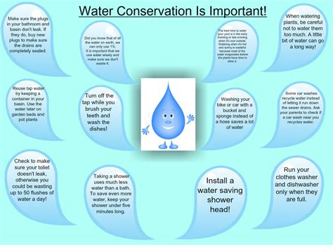 Why Does Shower Only Water by How To Conserve Water Don T Bother The Water