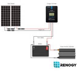 200 watt 12 volt monocrystalline solar starter kit w mppt charge controller