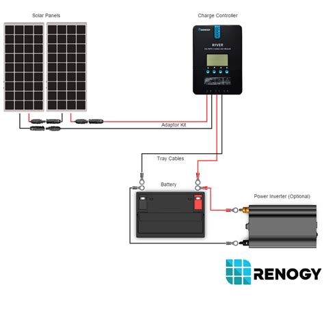solar charge controller wiring diagram wiring diagram