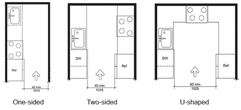 Kitchen Design Nyc by Are Nyc S Micro Apartments Much Smaller Decoder
