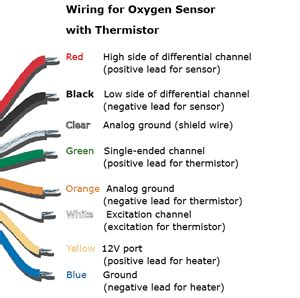 denso oxygen sensor 4 wire wiring diagram denso get free