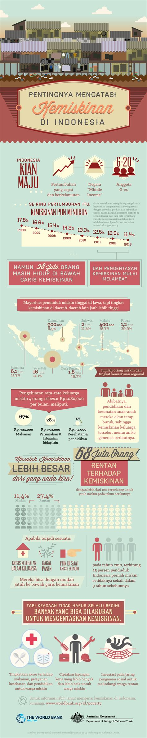 bagaimana membuat infografis bagaimana membuat infografis bagian pertama lawang