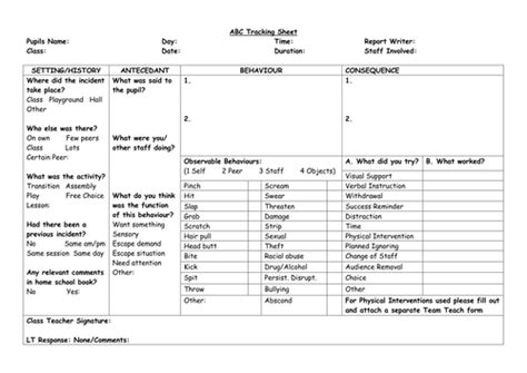 abc behaviour tracking form incident form by