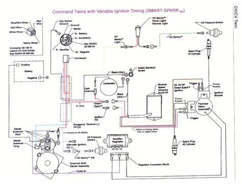 kohler parts diagram kohler courage sv590 engine diagram kohler sv590s parts