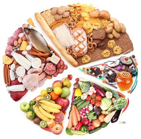 acidi grassi saturi e insaturi alimentazione acidi grassi che cosa sono e a cosa servono cibo info