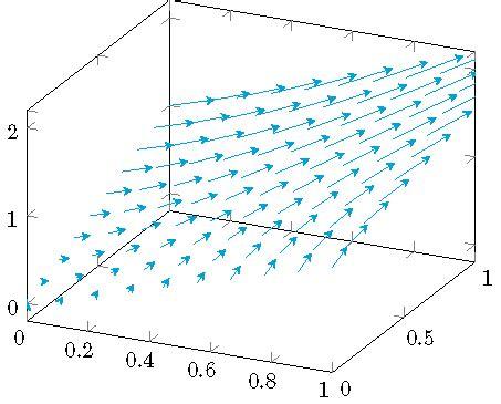 velocity field  vector fields  tikz  pgfplots