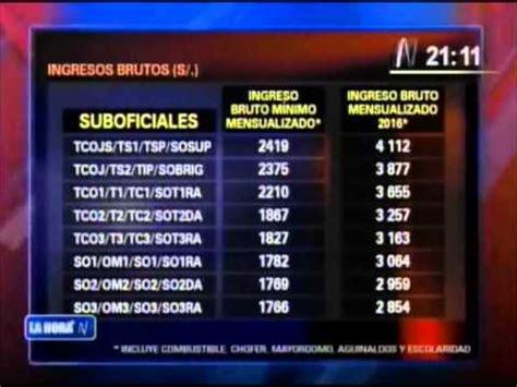 aumento para los militares en 2016 sepa cu 225 nto ganar 225 n los militares peruanos en el 2016