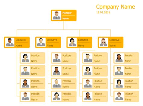 organization structure chart template business structure