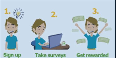 Legit Websites To Take Surveys For Money - legit paid online surveys sites to avoid scams secret