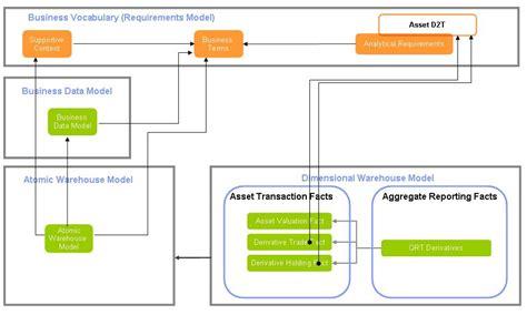 solvency ii reporting templates solvency ii pillar 3 reporting templates datatracks