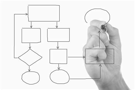 design management partnership business design strategy peter j thomsonpeter j thomson